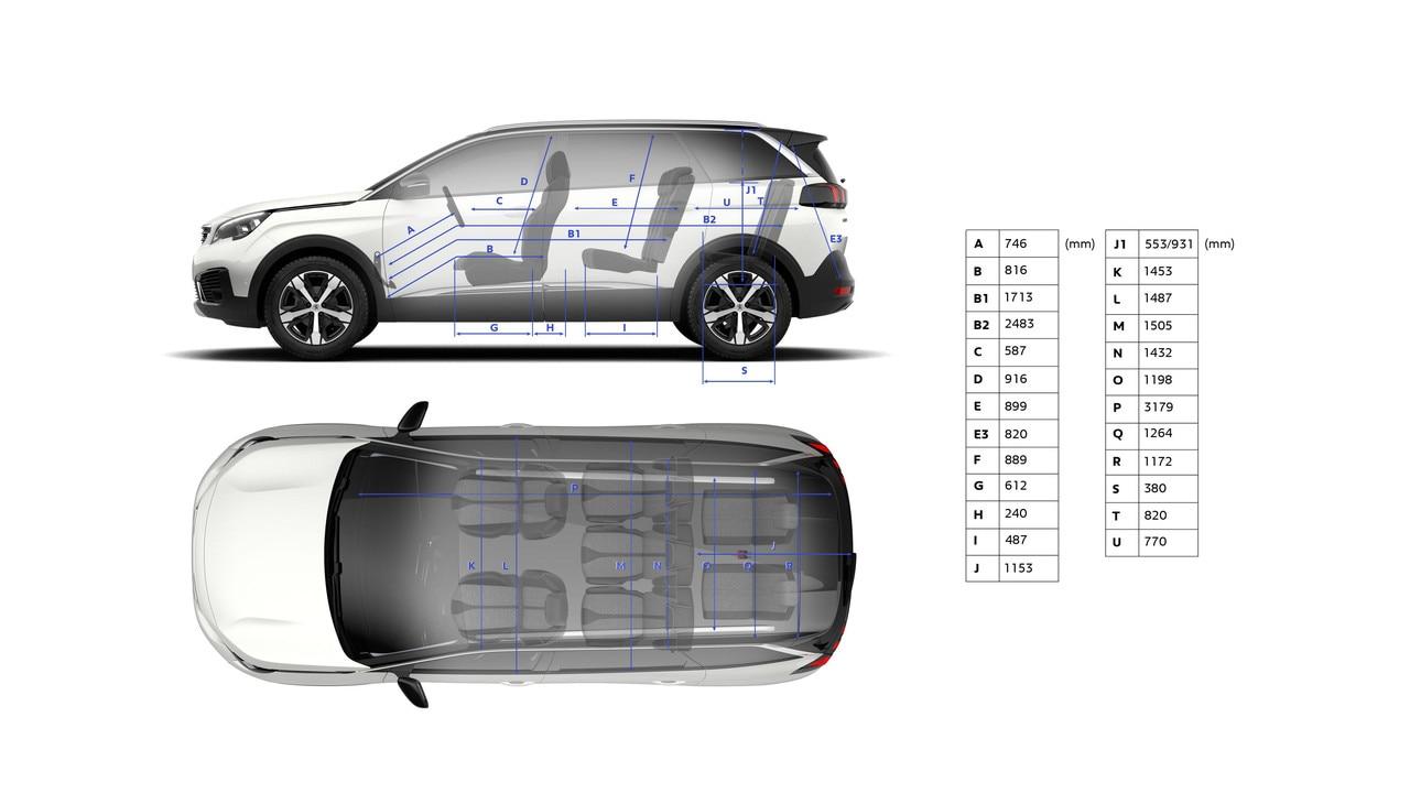 Nuevo SUV PEUGEOT 5008: Dimensiones interiores