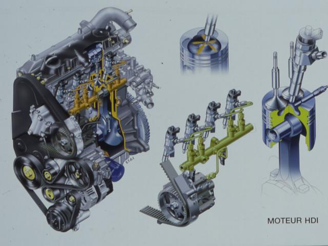 Dos siglos de innovación – Dibujos de los primeros motores diésel HDI (1998)