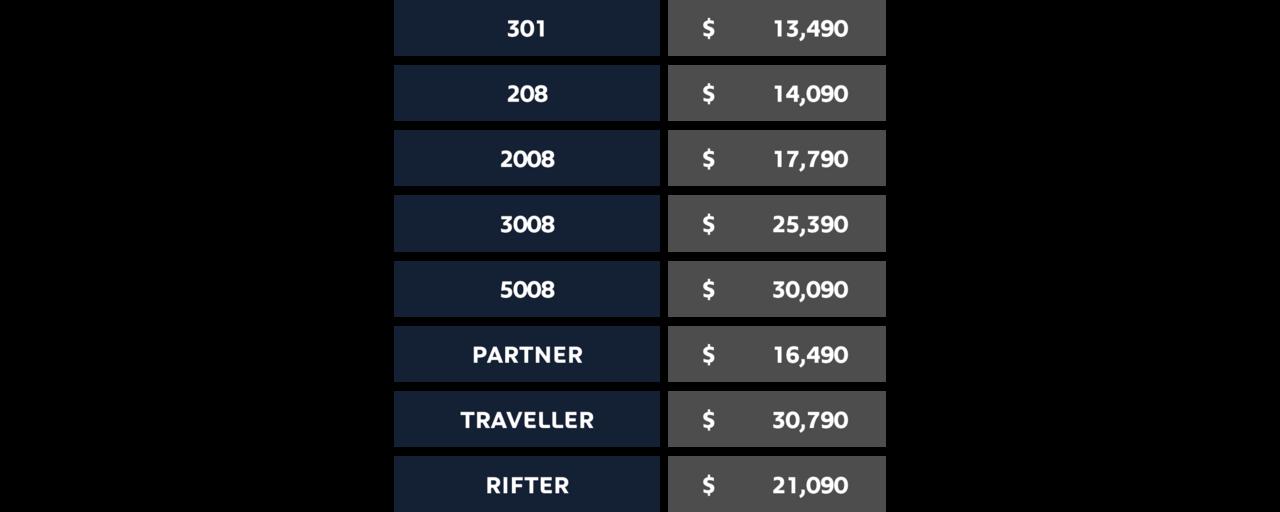Tabla precios exonerados